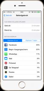 Batterijgebruik iPhone Copy
